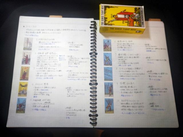 タロット勉強ノート(小アルカナ)